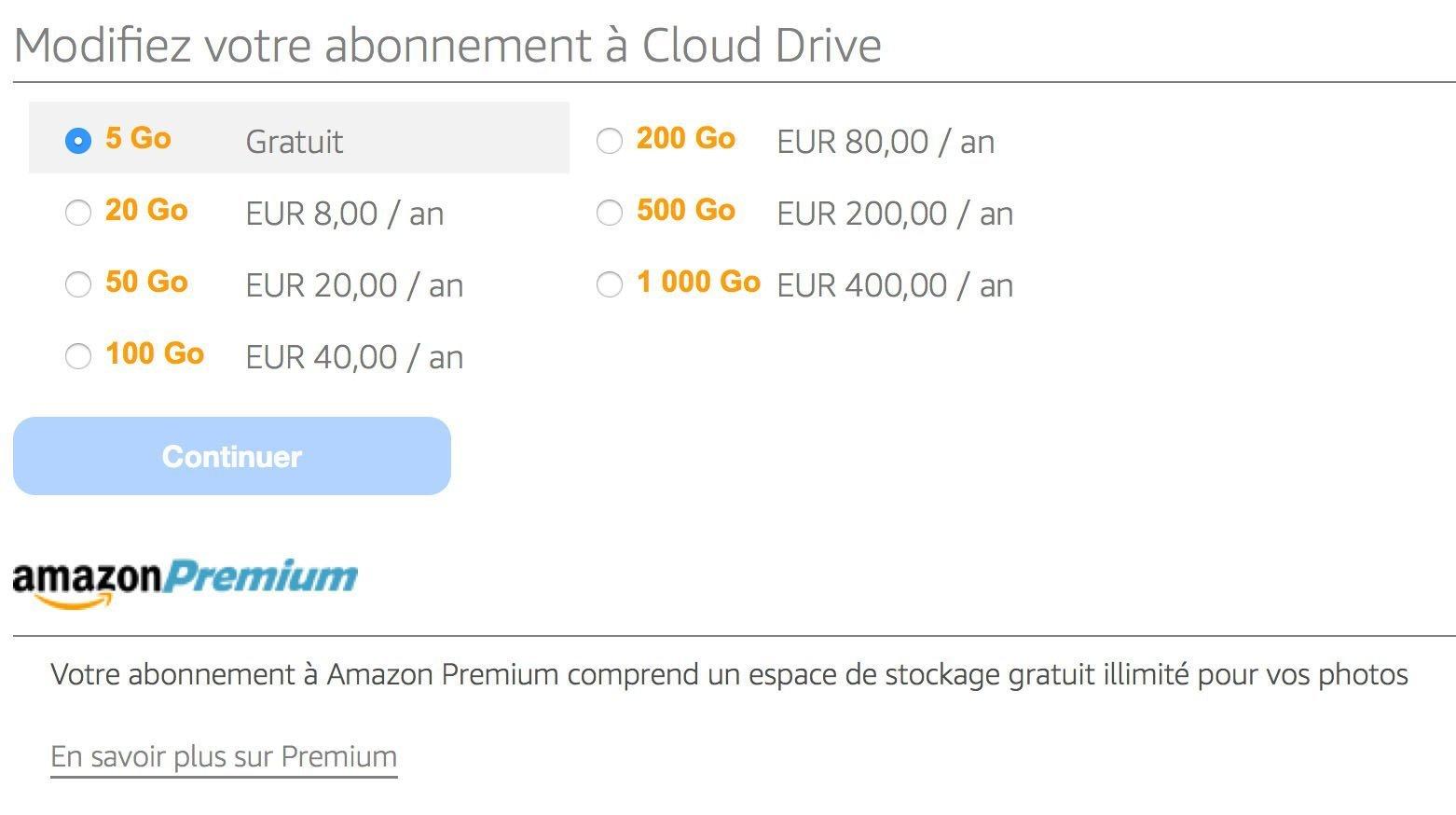 Comment sauvegarder ses archives photo: tarifs Amazon Cloud Drive